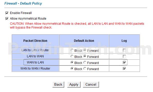 avast blocking port forwarding